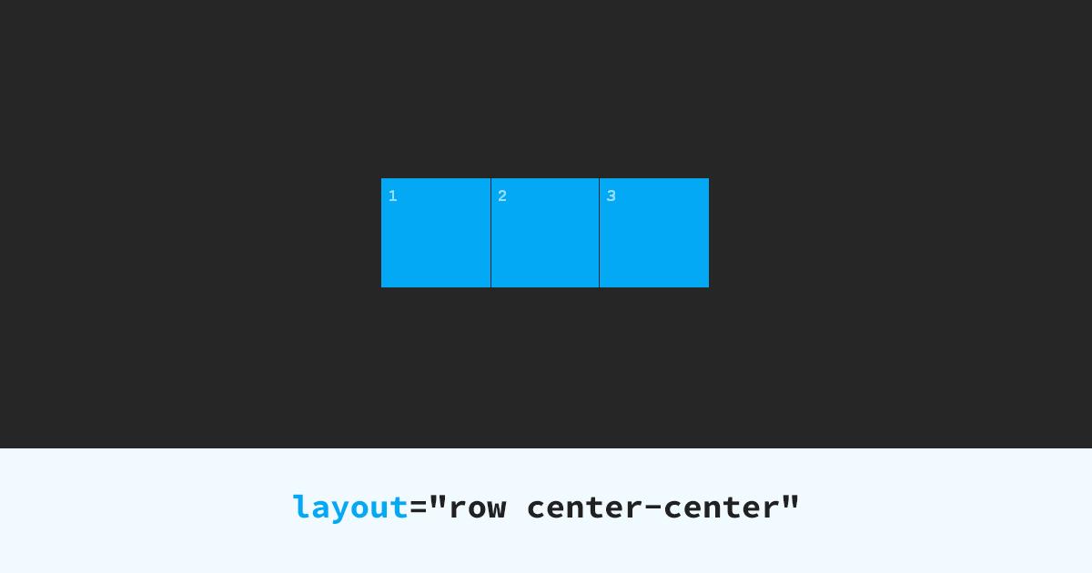 Flex Layout Attribute (FLA)